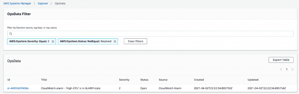 Under OpsData, an OpsItem named CloudWatch alarm - High CPU is in ALARM state is displayed with a severity of 2, a status of open, and a source of CloudWatch alarm.
