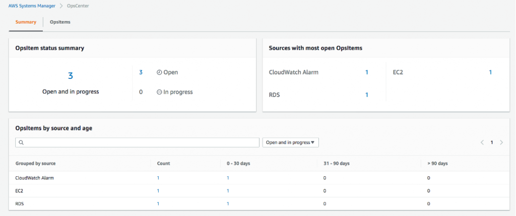 OpCenter dashboard shows three open and in progress OpsItems: CloudWatch Alarm, RDS, and EC2.