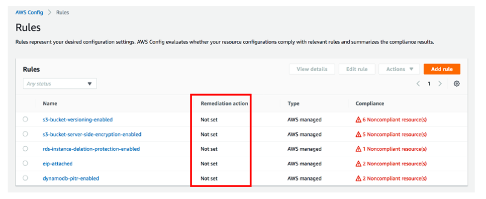 Rules page displays a table with columns for the rule name, remediation action (in this example, Not set), type (AWS managed), and compliance (Noncompliant resource).