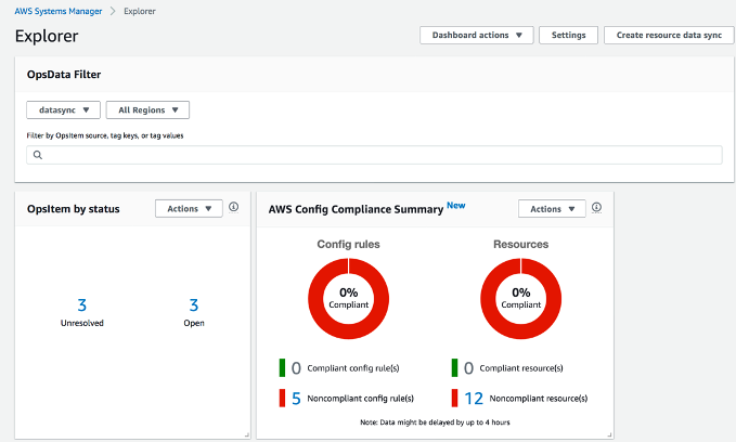 Explorer dashboard displays OpsItems by status (in this example, 3 unresolved and 3 open) and an AWS Config compliance summary (0 compliant and 5 noncompliant rules).