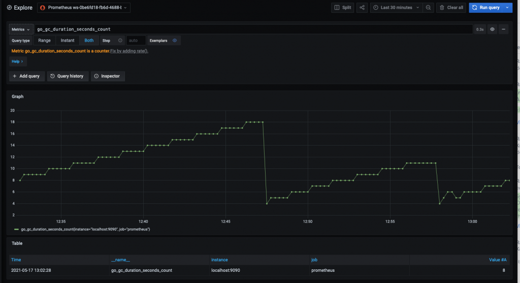 Grafana dashboard shows the go_gc_duration_seconds_count metric from the AMP workspace.