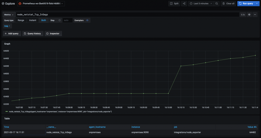 Grafana dashboard shows the node_netstat_Tcp_InSegs metric from the AMP workspace.