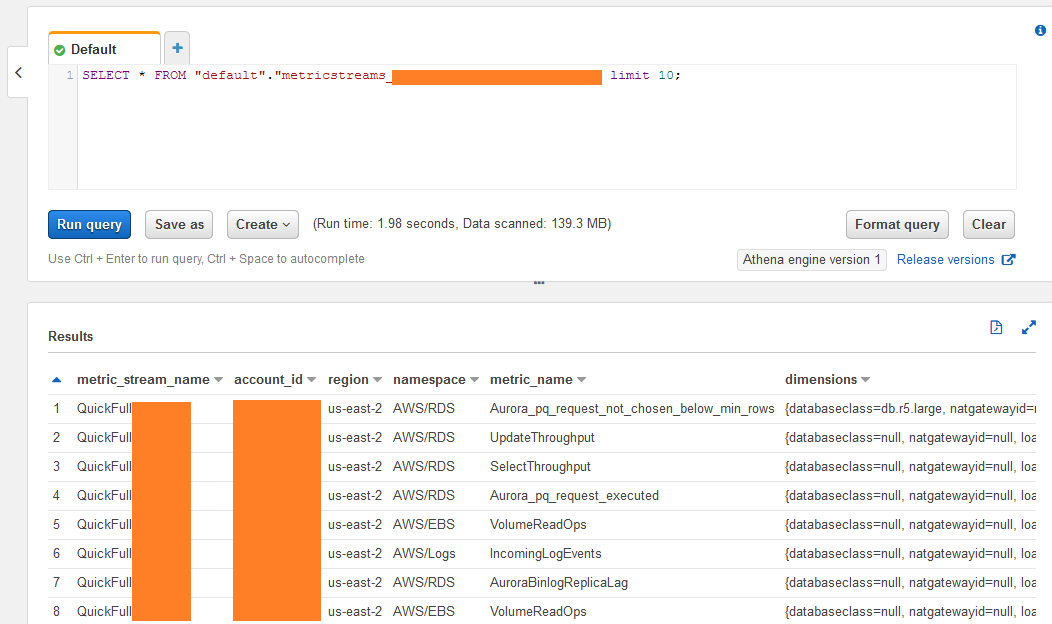 Under Results, there are columns for metric stream name, account ID, Region, namespace, metric name, and dimensions.