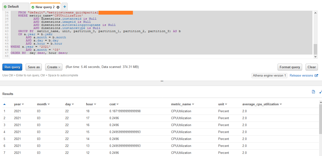 The columns under Results are year, month, day, hour, cost, metric_name, unit, average_cpu_utilization.