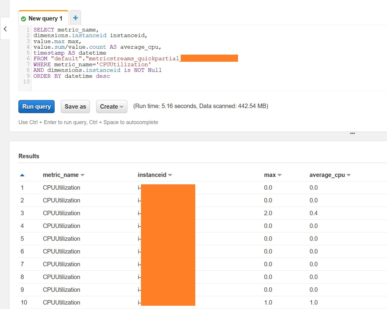 The columns under Results are metric_name, instanceid, max, and average_cpu.