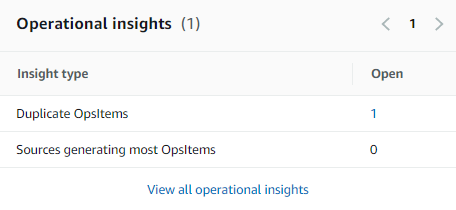 Under Insight type, there is one open duplicate OpsItem.