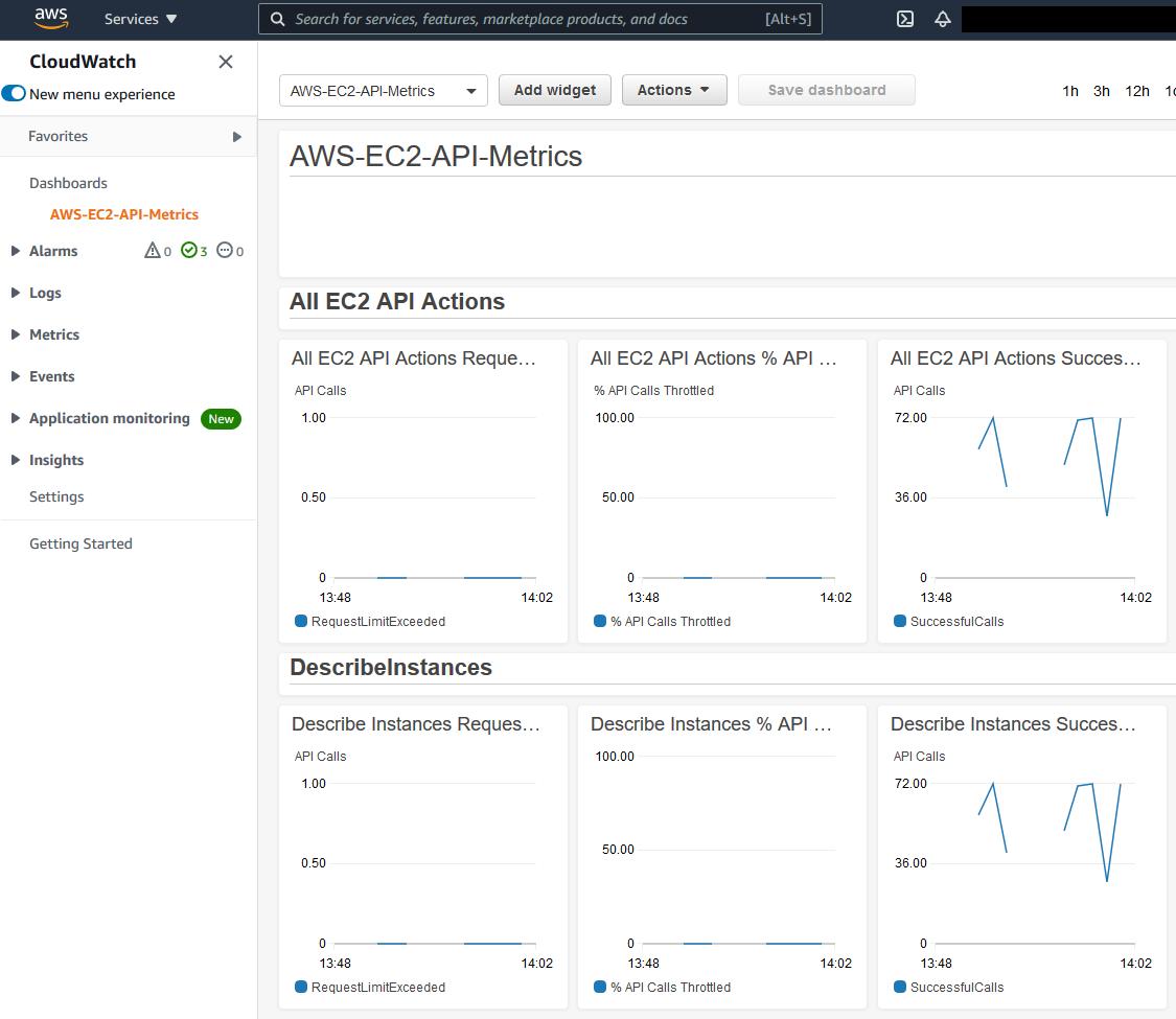 The AWS-EC2-API-metrics dashboard displays All EC2 API Actions widgets and DescribeInstances widgets.