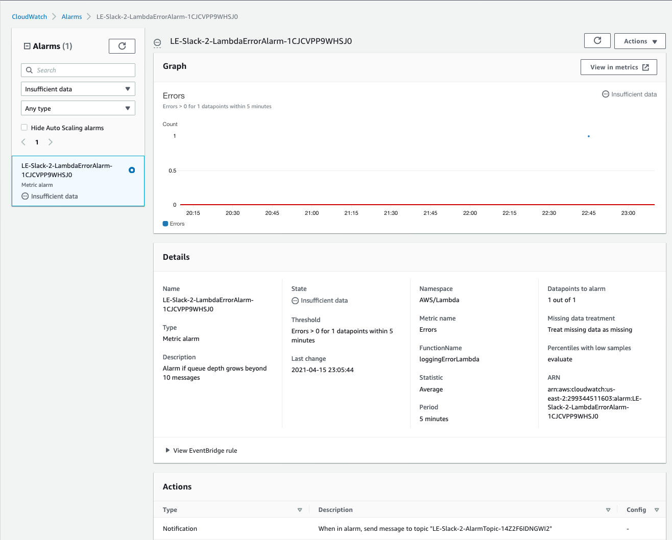 """The CloudWatch metric alarm has a description that says, """"Alarm if queue depth grows beyond 10 messages."""" Other details include state (in this example, Insufficient data), last change, namespace (AWS/Lambda), metric name (Errors), and more."""
