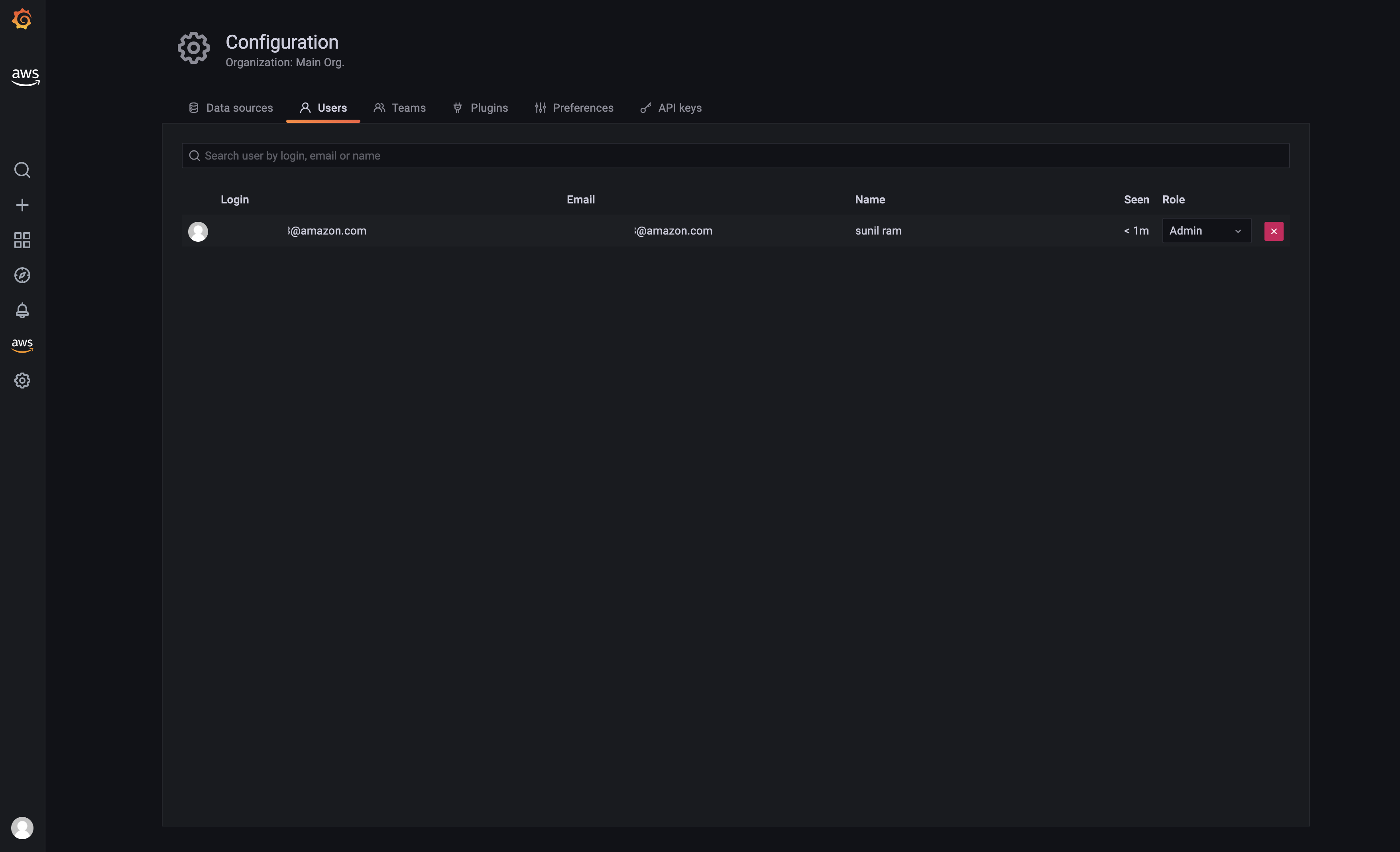 The AMG workspace environment. The Configuration menu displays Data Sources, Users, Teams, Plugins, Preferences, and API Keys tabs.