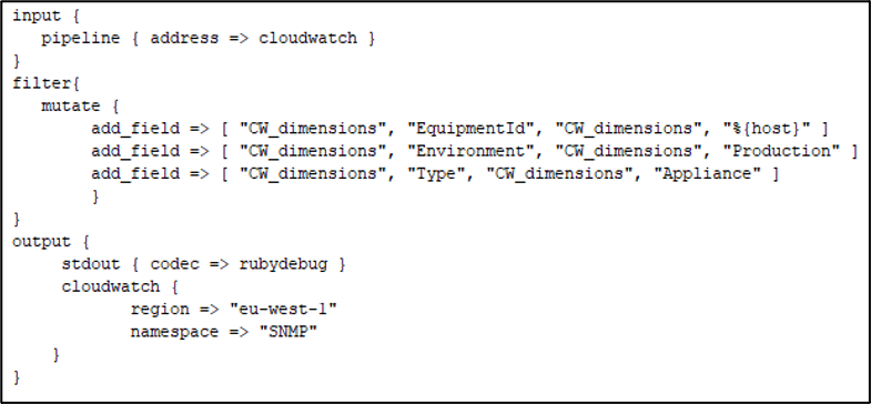 The cloudwatch.conf file is available in the demo GitHub repository.
