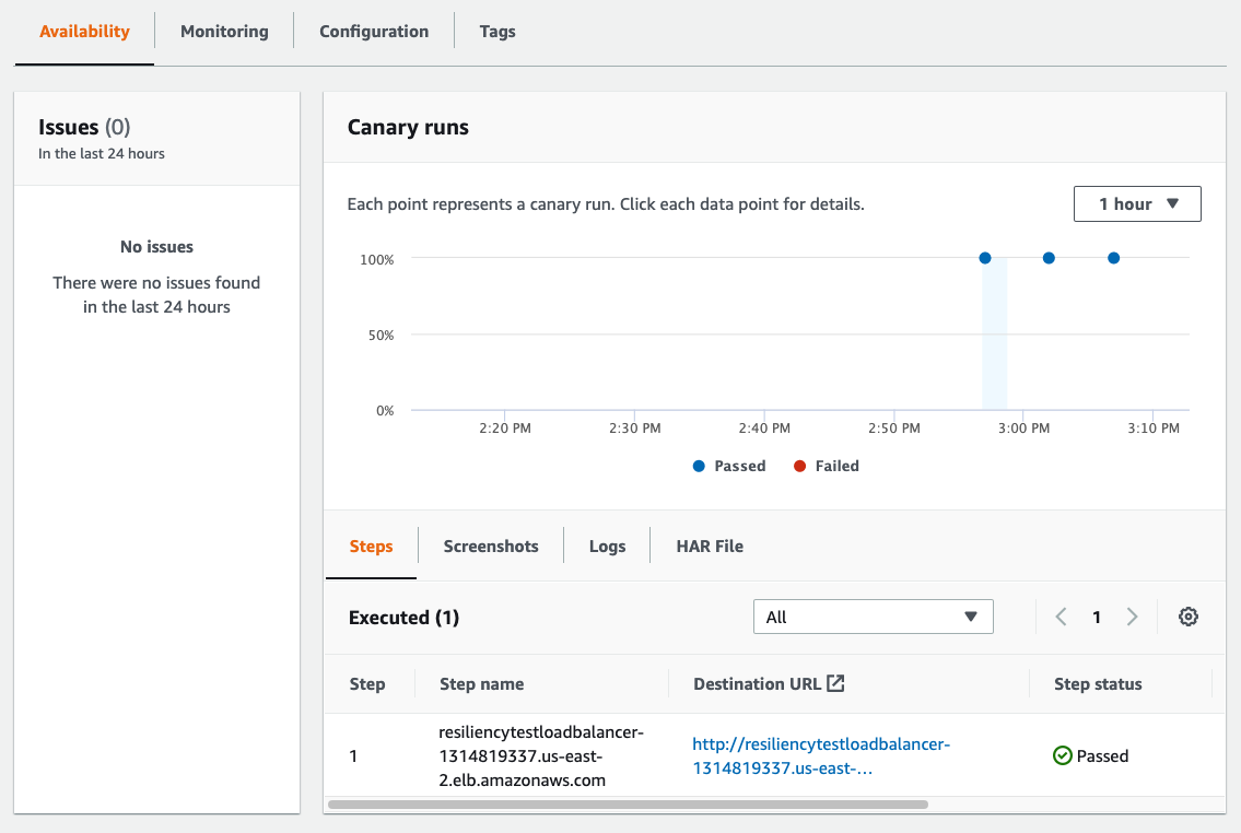 Availability tab with Issues, a graph of Canary runs, and sub-tabs Steps, Screenshots, Logs, and HAR file.
