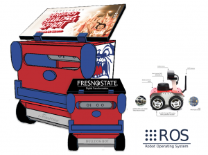 Fresno State Bulldog Bot