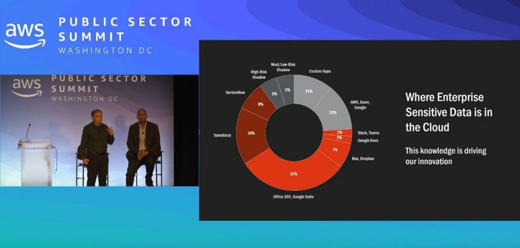 AWS Public Sector Summit 2019 security presentation screenshot
