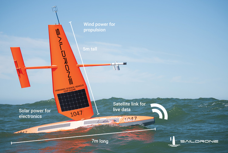 """Saildrone unmanned surface vehicles (USVs) or """"saildrones"""" are autonomous wind and solar powered vehicles for ocean data collection."""