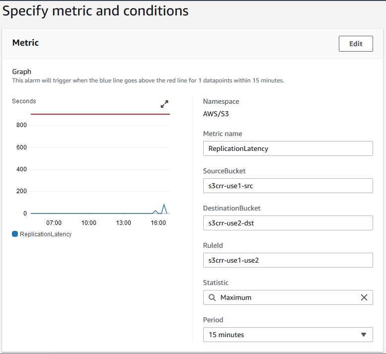 Specify metric and conditions