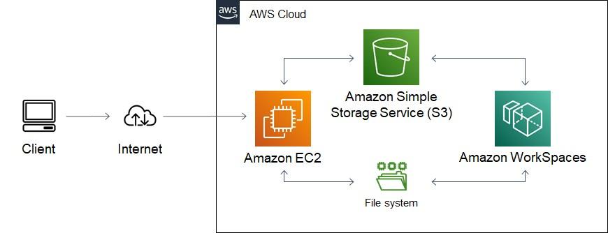 MATLAB Web App Server architecture diagram