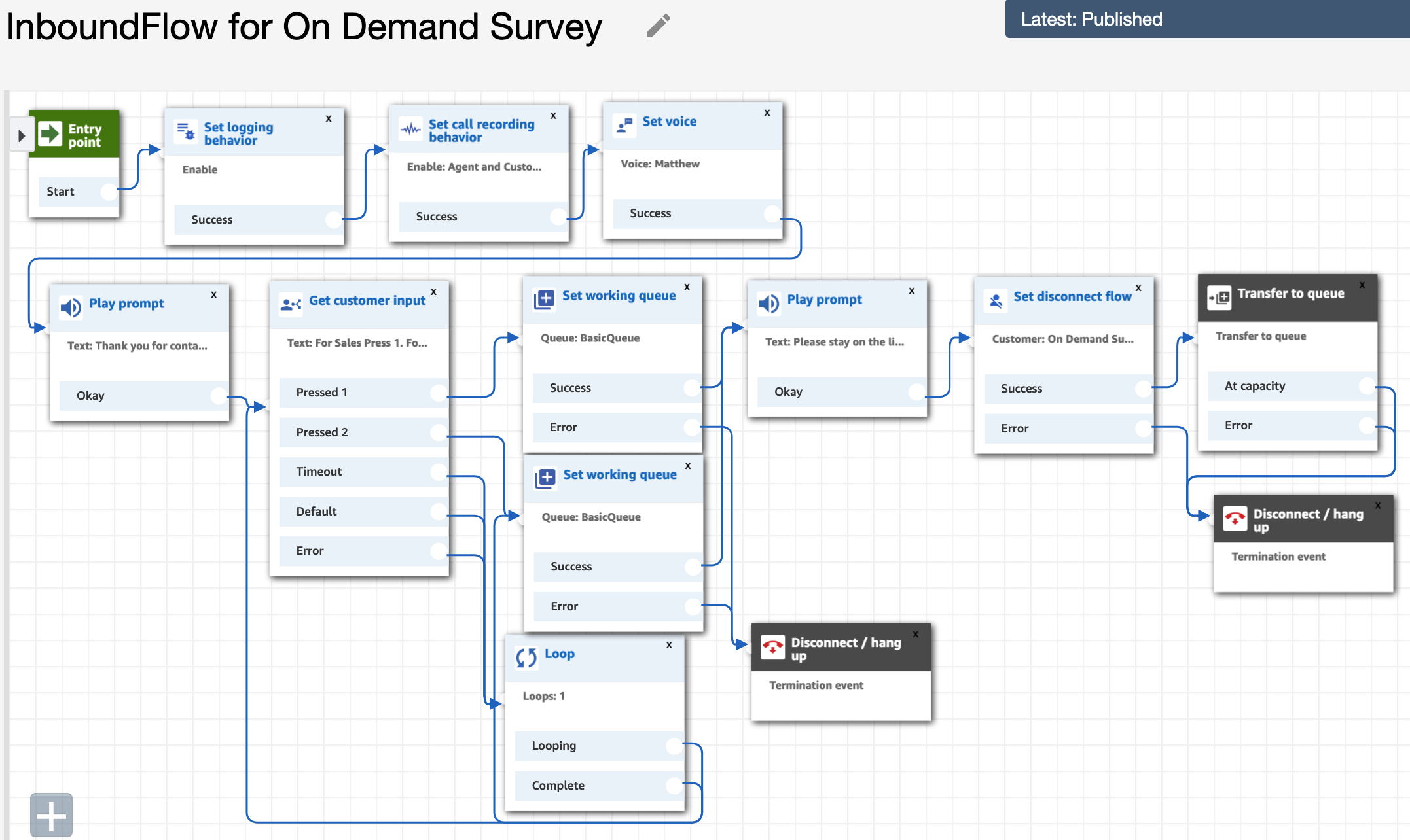 Sample contact flow for an inbound customer experience for on-demand post call survey