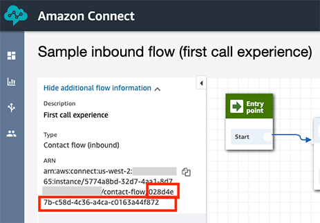 Screenshot showing sample inbound contact flow ARN
