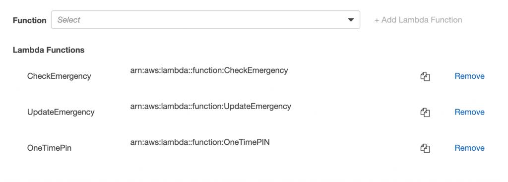 All Lambda Functions