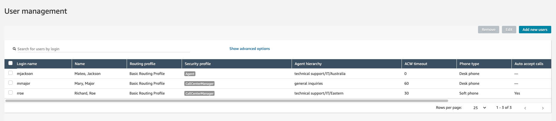 Screenshot showing users created in Amazon Connect