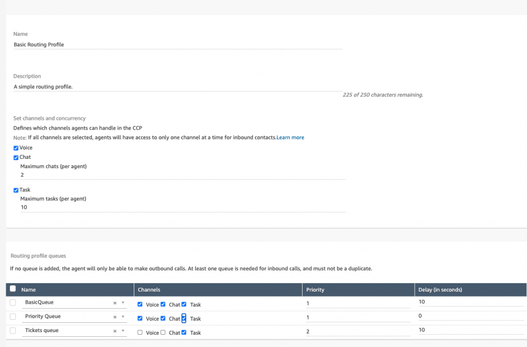 Routing Profile in Amazon Connect