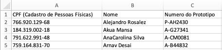 図2 : ブラジルCPF番号とプロトタイピング番号を含んだデータセット