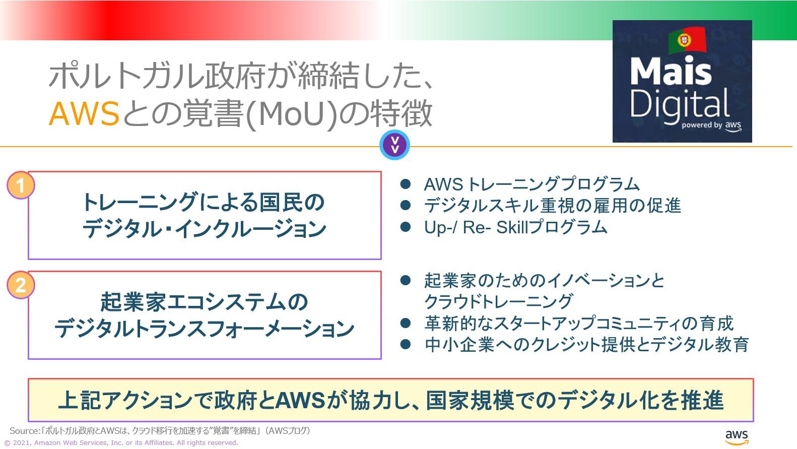 recap-PortgulGov-AWS-MoU