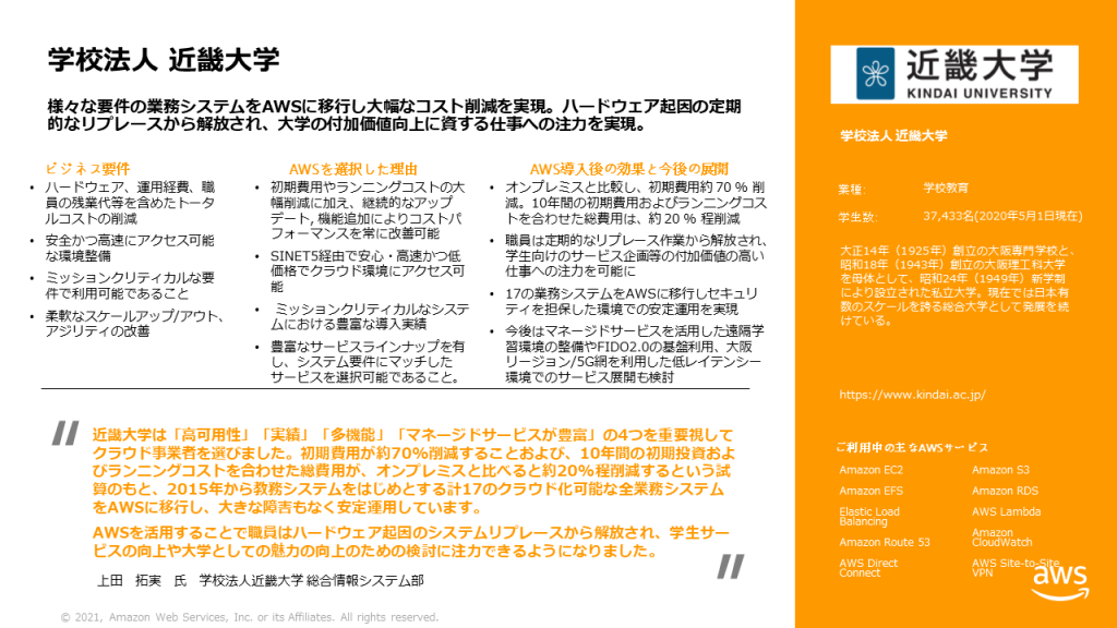Kindai University Case Study Summary