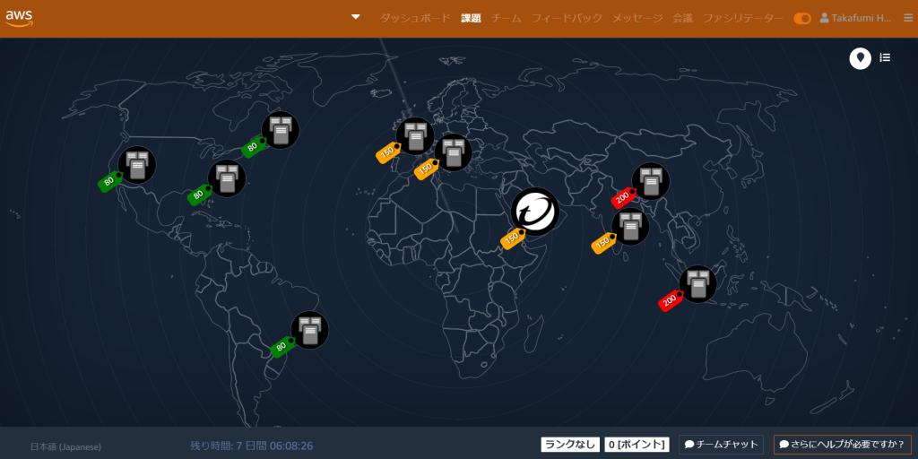 AWS Jamのコンソール画面