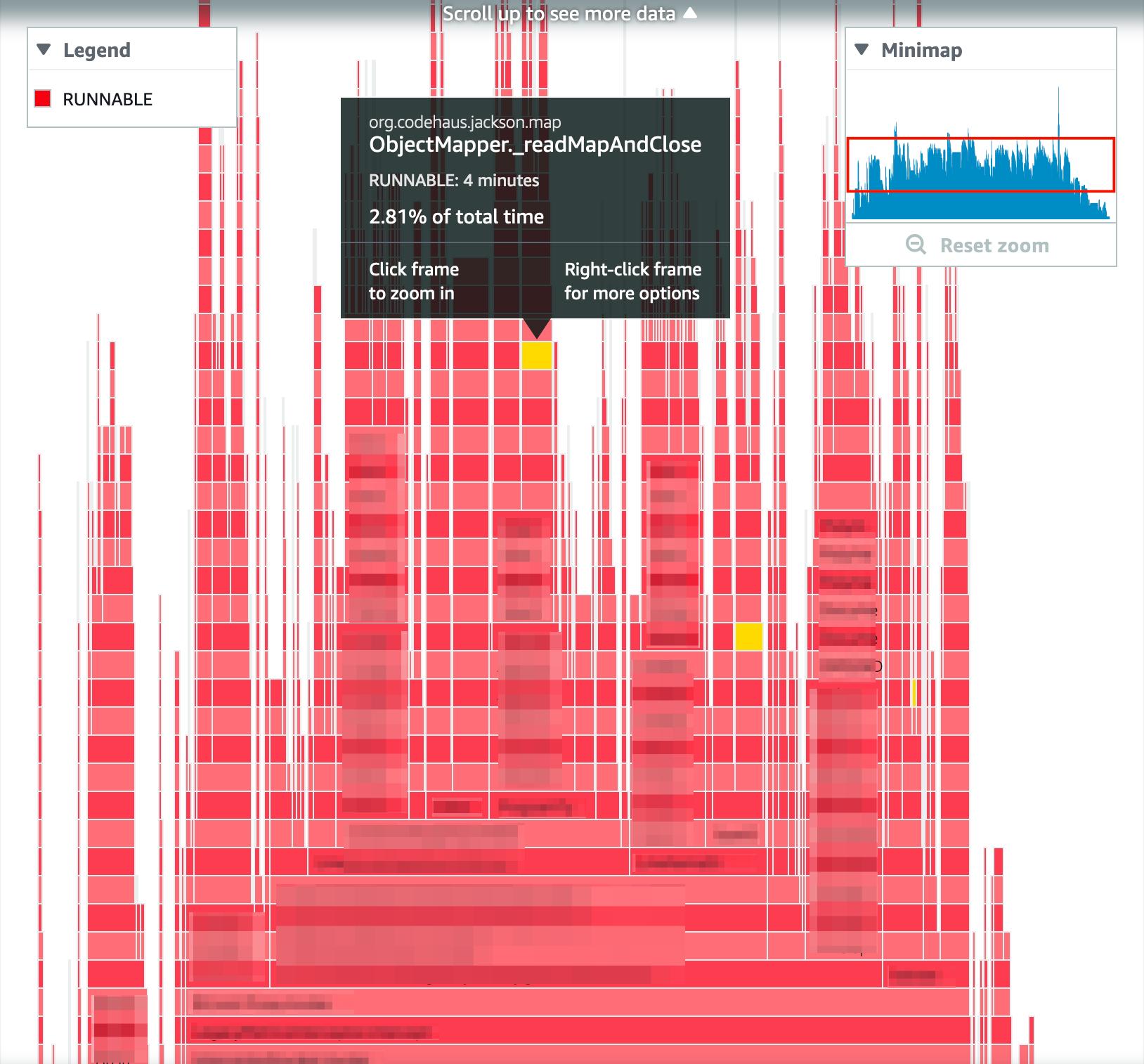 CodeGuru frame graph after fixing