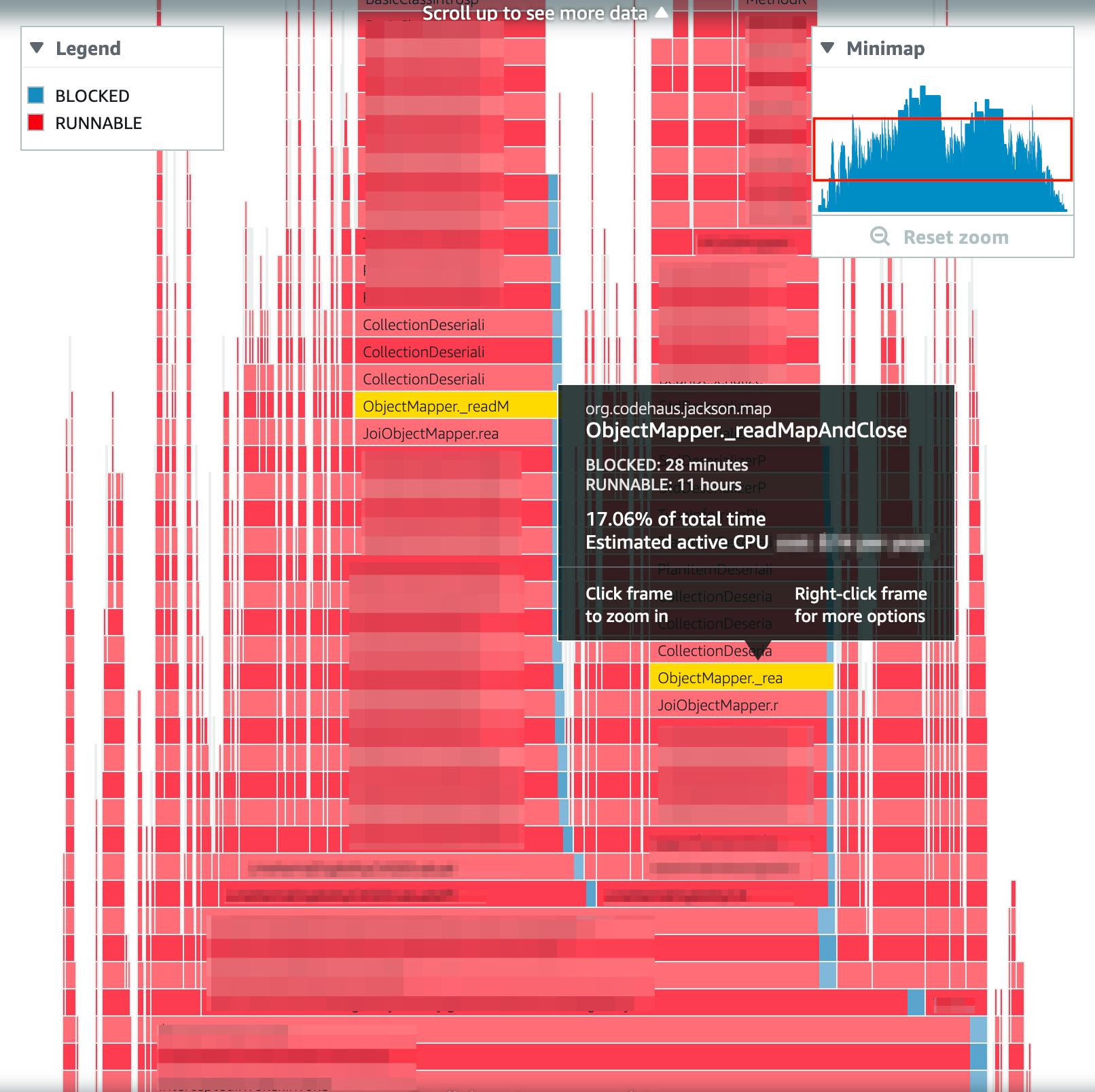 CodeGuru frame graph before fixing