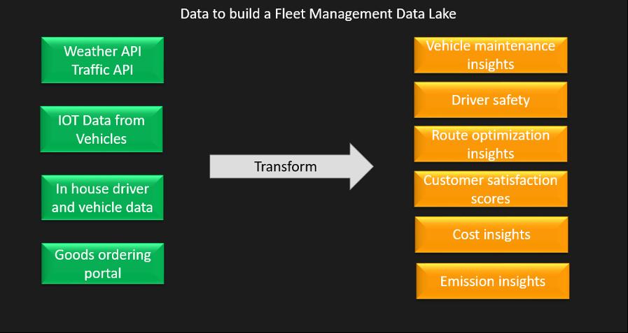 Data-to-build-a-fleet-management-data-lake