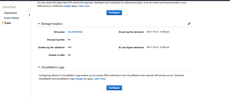 Visualize AWS Cloudtrail Logs Using AWS Glue and Amazon