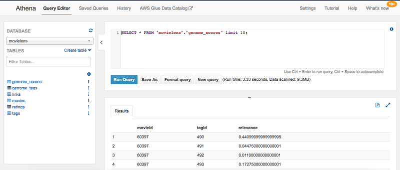 Build a Concurrent Data Orchestration Pipeline Using Amazon