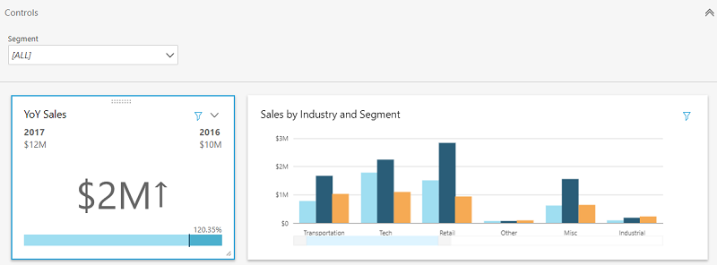 Create Amazon QuickSight dashboards that have impact with parameters