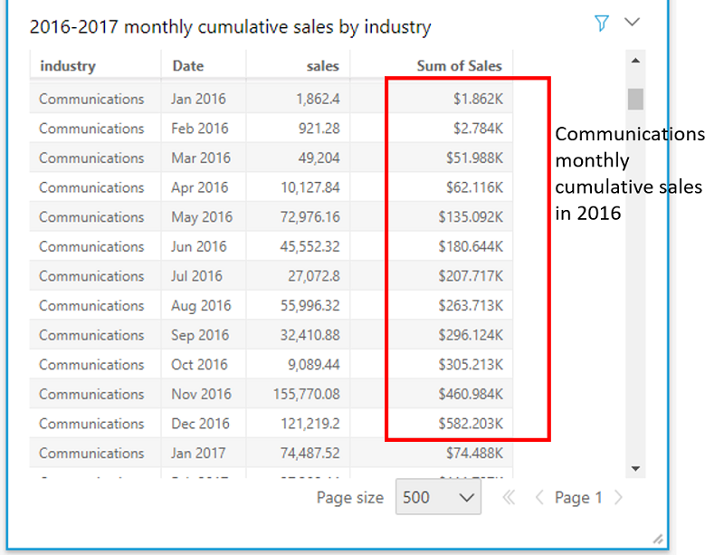 Advanced analytics with table calculations in Amazon QuickSight
