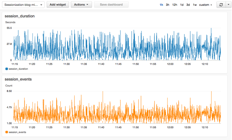 Create real-time clickstream sessions and run analytics with Amazon