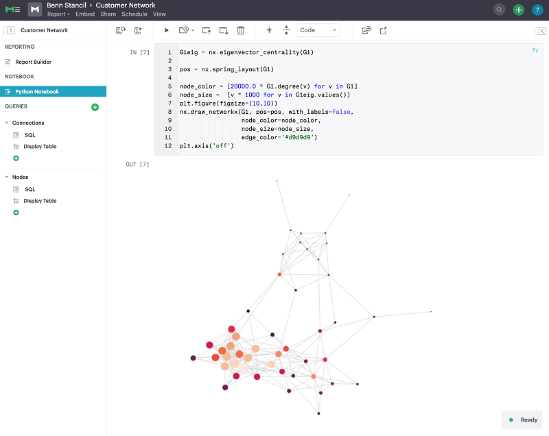 Build a modern analytics stack optimized for sharing and