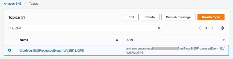 AWS CloudFormation | Noise