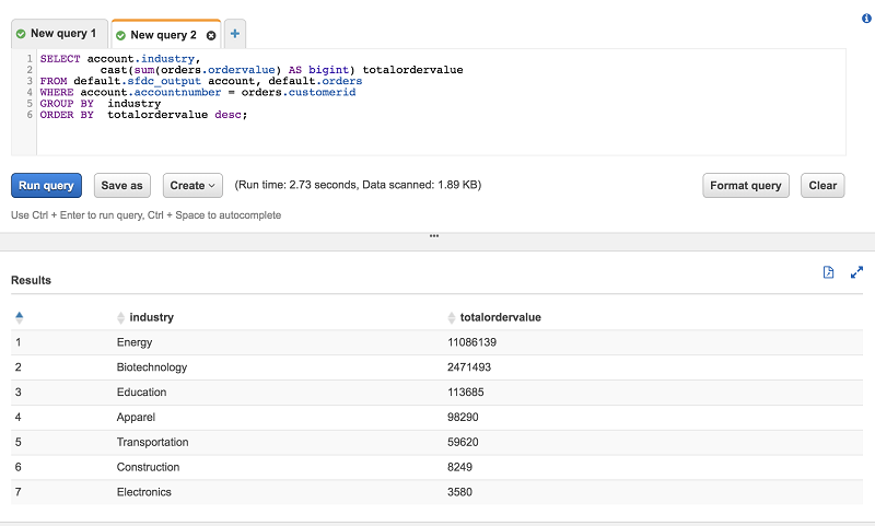 Extracting Salesforce com data using AWS Glue and analyzing with