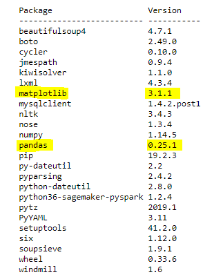Output shows list of Python packages along with their versions.