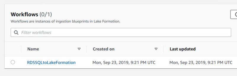 LakeFormationRDS18