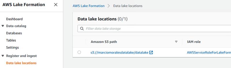 LakeFormationRDS4