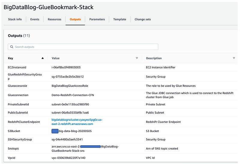 GlueJobBookmarks6