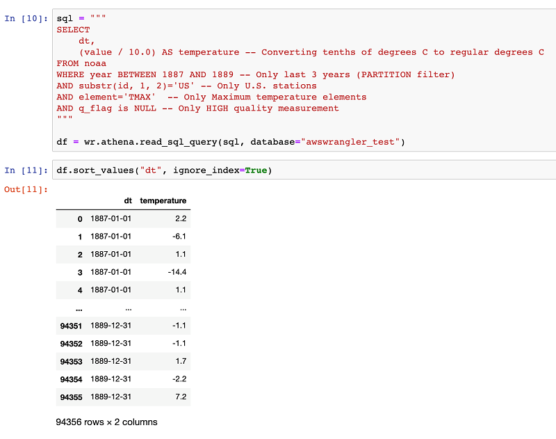 PythonPandasDataWrangler7