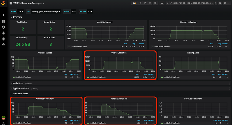 PrometheusGrafana rev3
