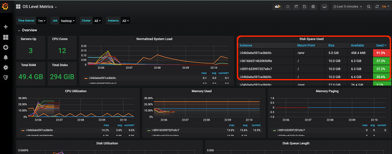 PrometheusGrafana rev6