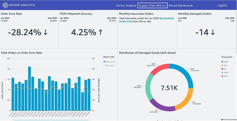 embedded analytics quicksight 4