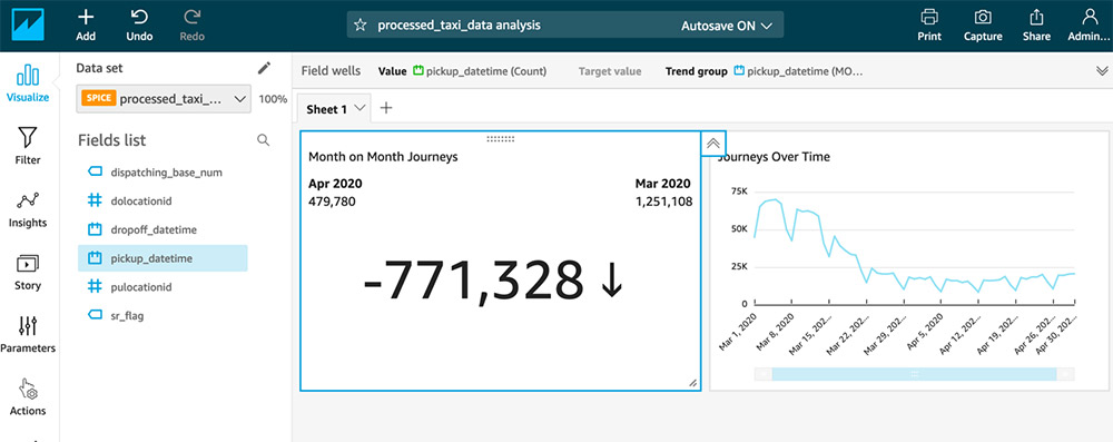 spice datasets in quicksight 11