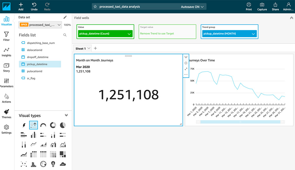 spice datasets in quicksight 6